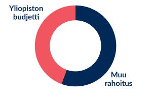 KTL-Rahoitus-2018-01n.png