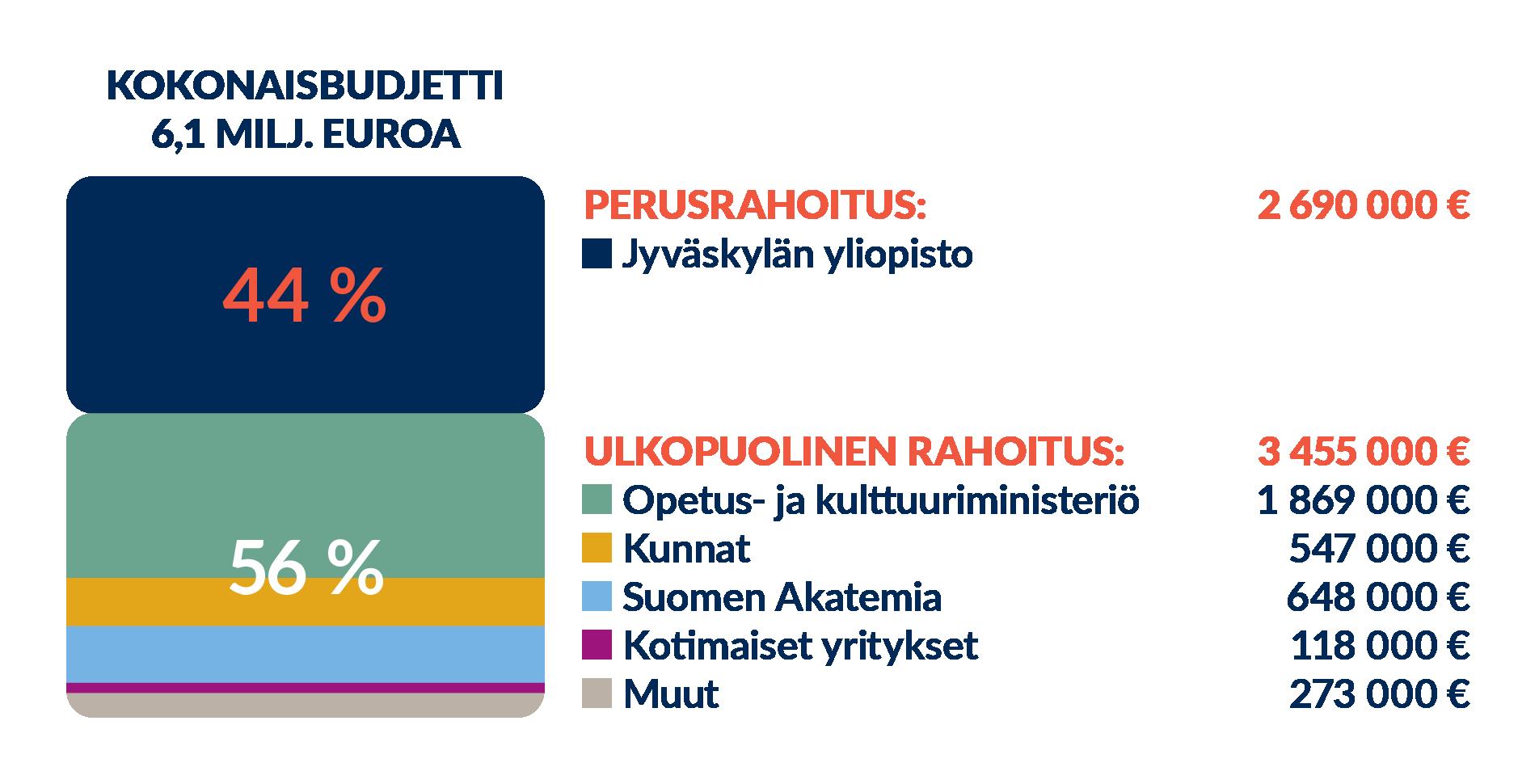 RAHOITUS 2020-1.png